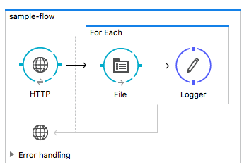 How to store multipart/form-data http request attachments to files