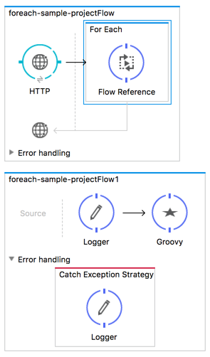 How to continue processing after an error occurs inside a foreach