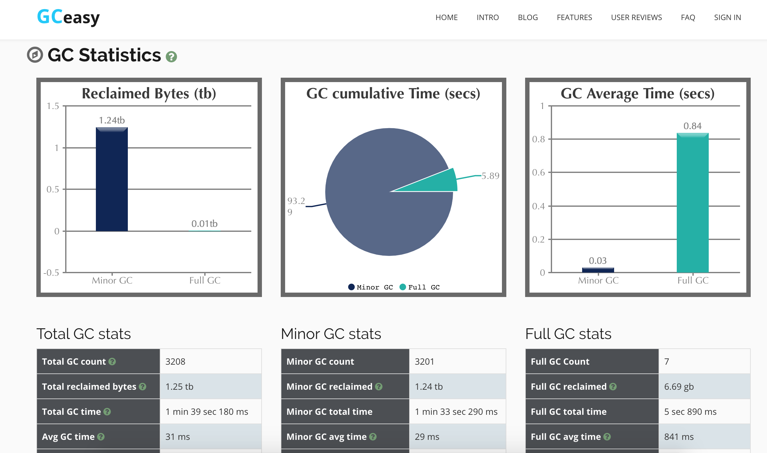 How to analyze GC logs effectively