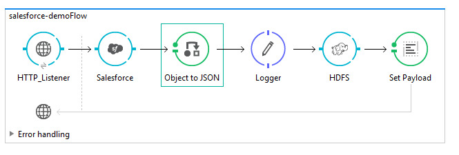 Formatting Object to JSON transformer output